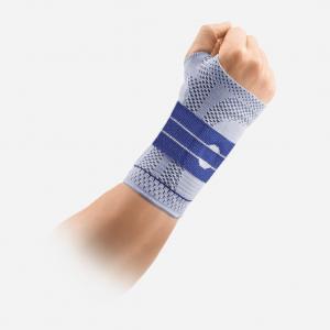 WristTrain™